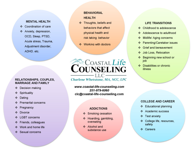 services provided coastal life counseling llc